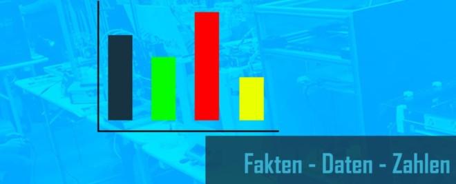 Fakten, Daten, Zahlen (FDZ): Die Bitkom zum 3D-Druck