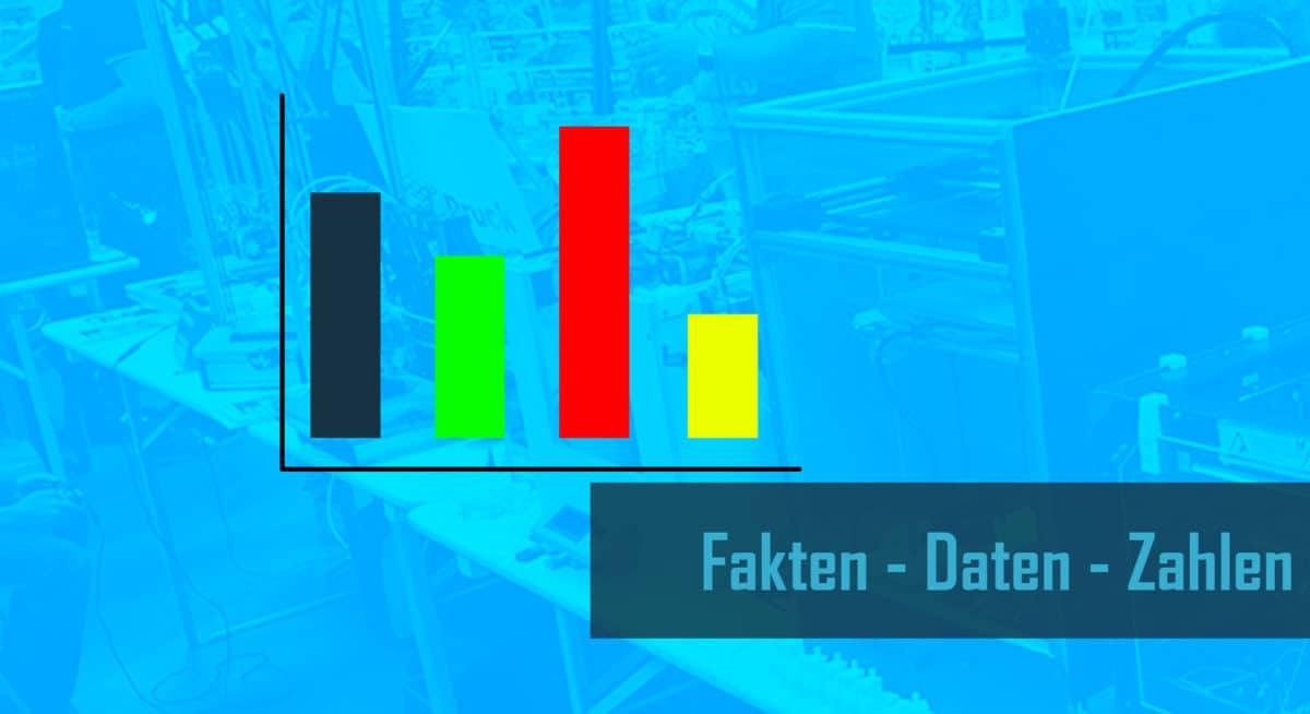 Fakten Daten Zahlen - Bitkom 3D Druck Verbraucher